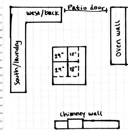 center island layout